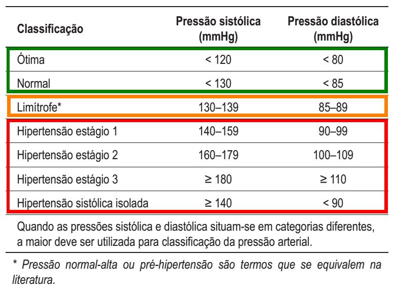 Saúde Infantil e Juvenil - DGS